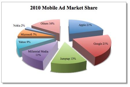 Grafica de Bloomberg  Businessweek