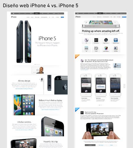 Iphone comparación diseño web