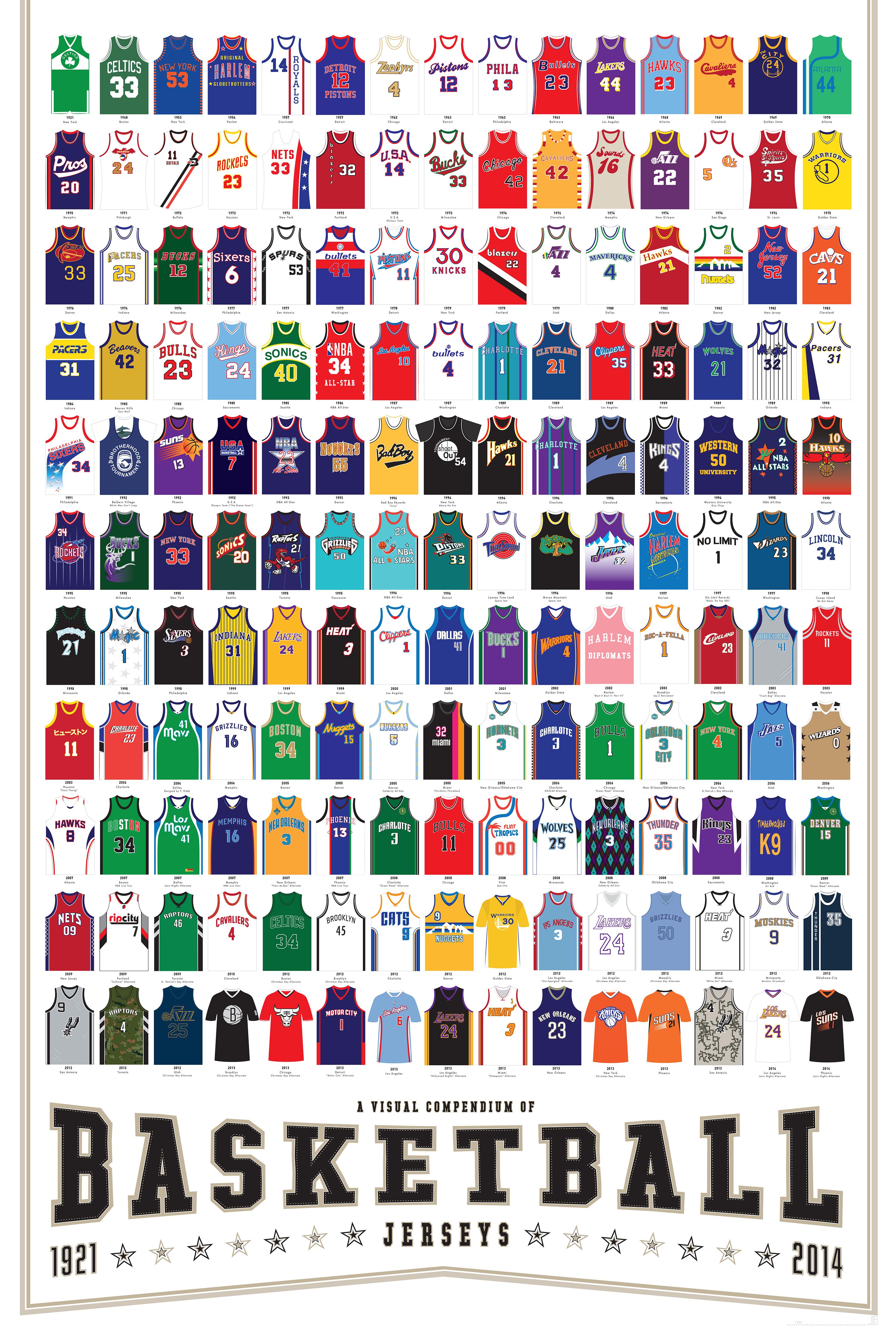 jerseys_basket