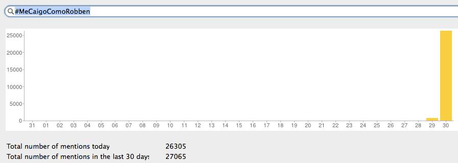 Captura de pantalla 2014-06-30 a la(s) 10.38.42