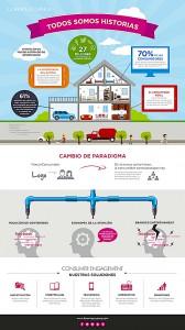 CE infografia-Mex