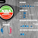 Imagen: NBA México