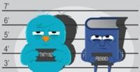 6 actitudes que debes evitar a toda costa en redes sociales.   Revista Merca2.0