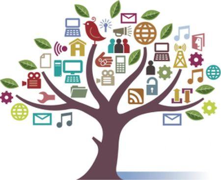 Netnografía y redes sociales