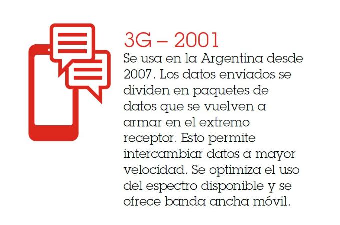 redes 3G