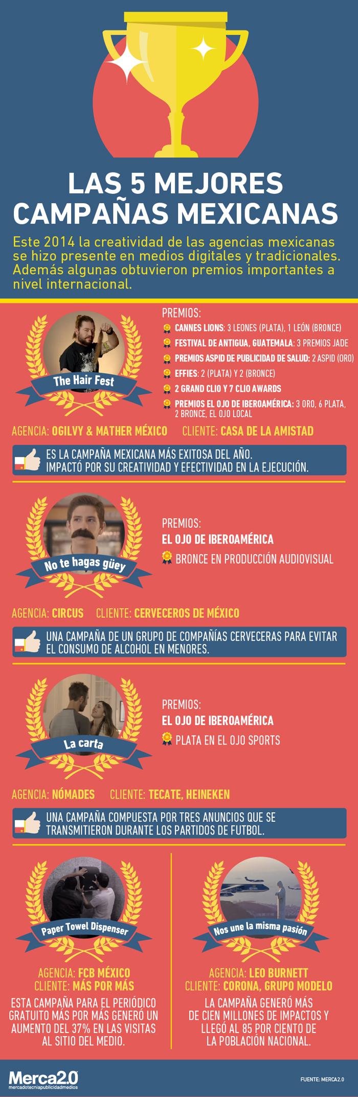 5 mejores campanas mx