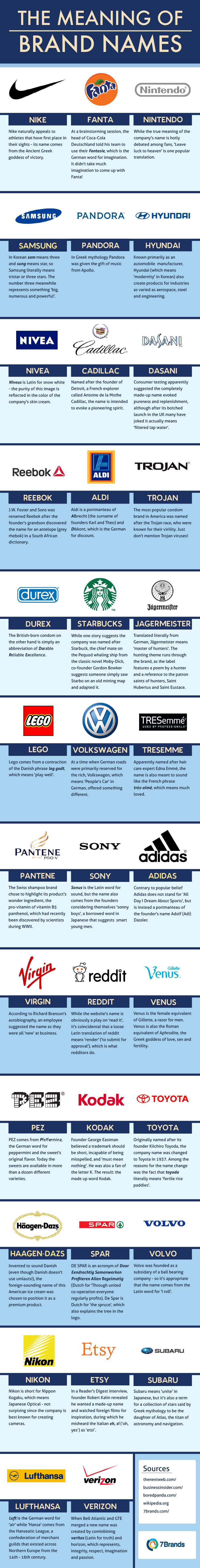 BrandsNames-Merca