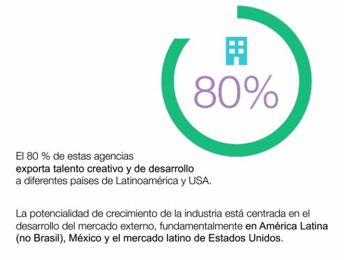 agencias digitales 2