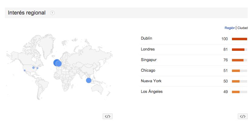 """Las ciudades que más buscan """"Sol beer"""" son Dublín, Londres, Singapur y Chicago. Fuente: Google Trends."""