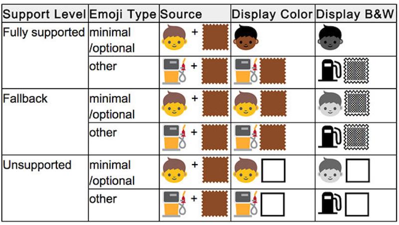 diversidad_racial