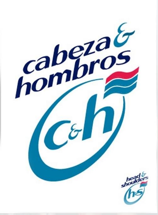 5 marcas famosas con sus nombres en español