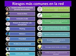 Riesgos mas comunes  (4)