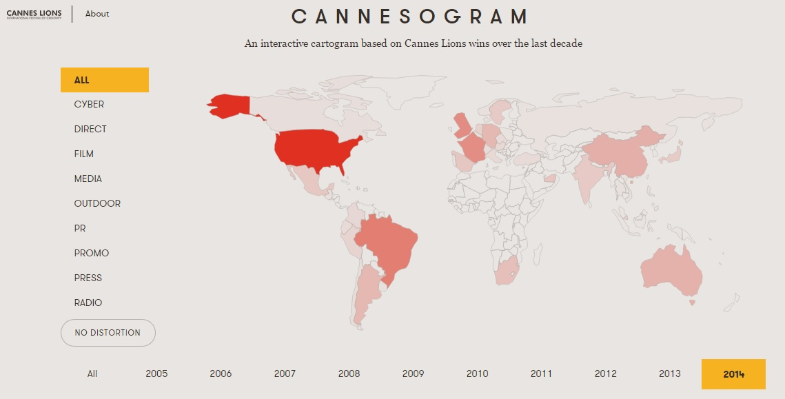 Cannesogram
