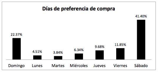 Estos son los productos de lujo más comprados en México c132480c18d