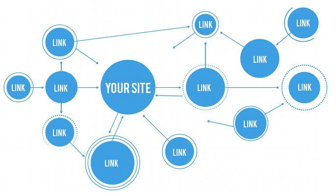 ¿Sabes qué es el linkbuilding? 3 formas de hacerlo | Revista Merca2.0