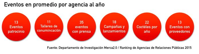 Agencias 2