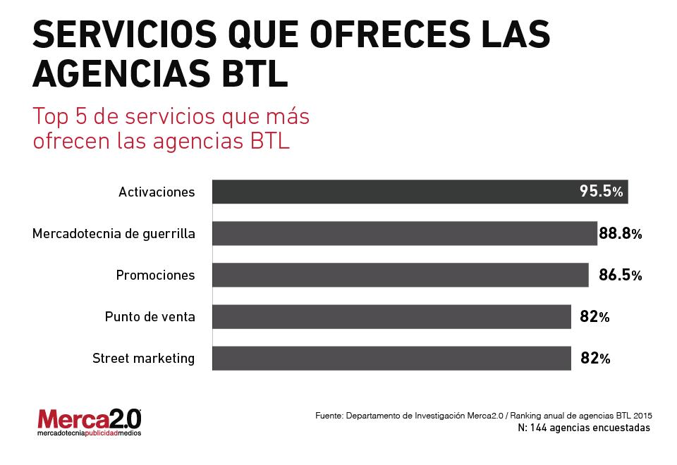 Agencias_BTL-04