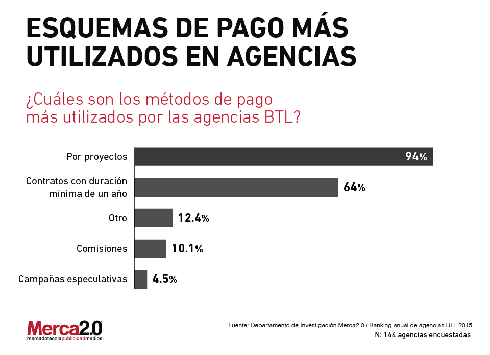 Agencias_BTL-05