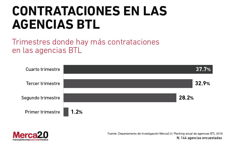 Agencias_BTL-06