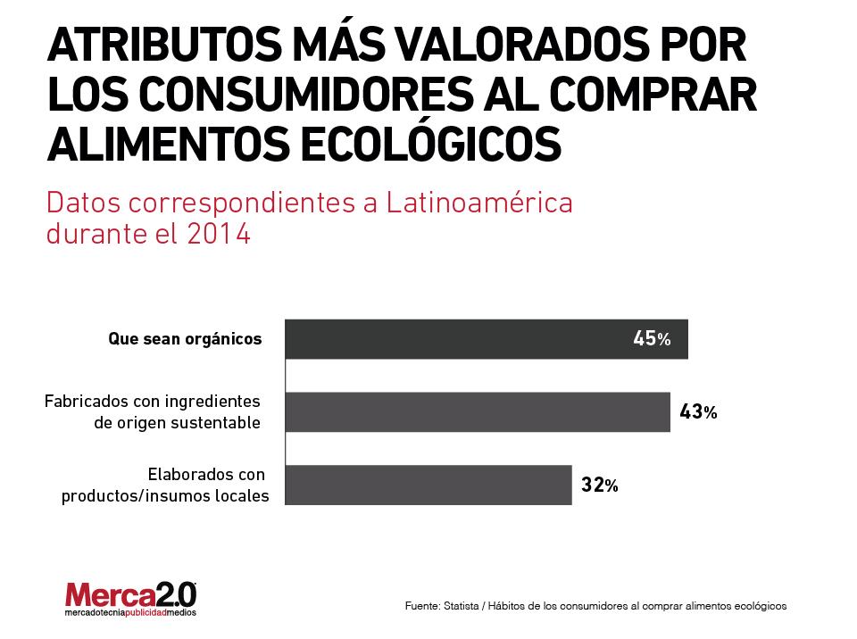 alimentos_ecologicos-01