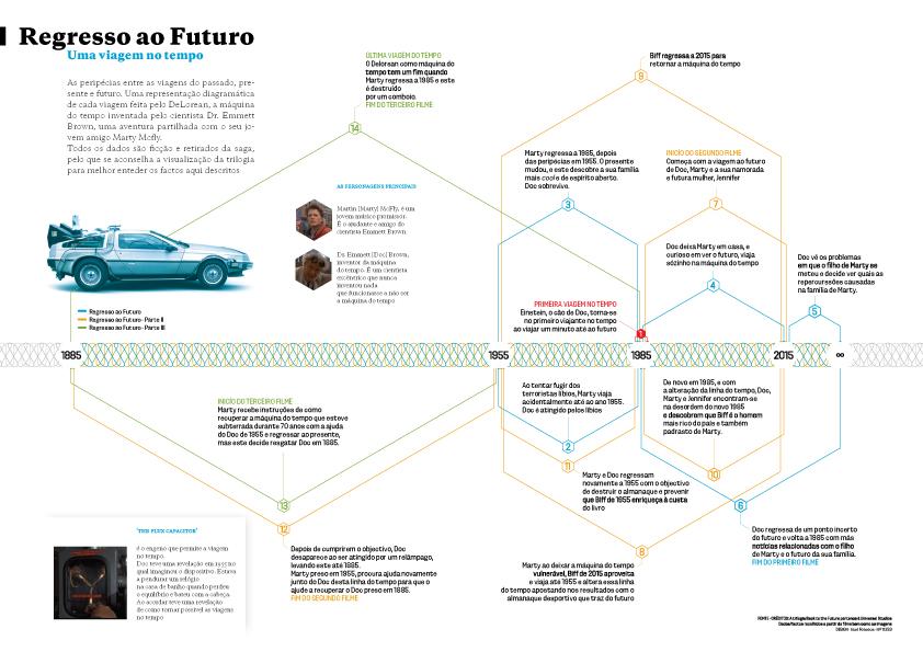 volver al futuro 7