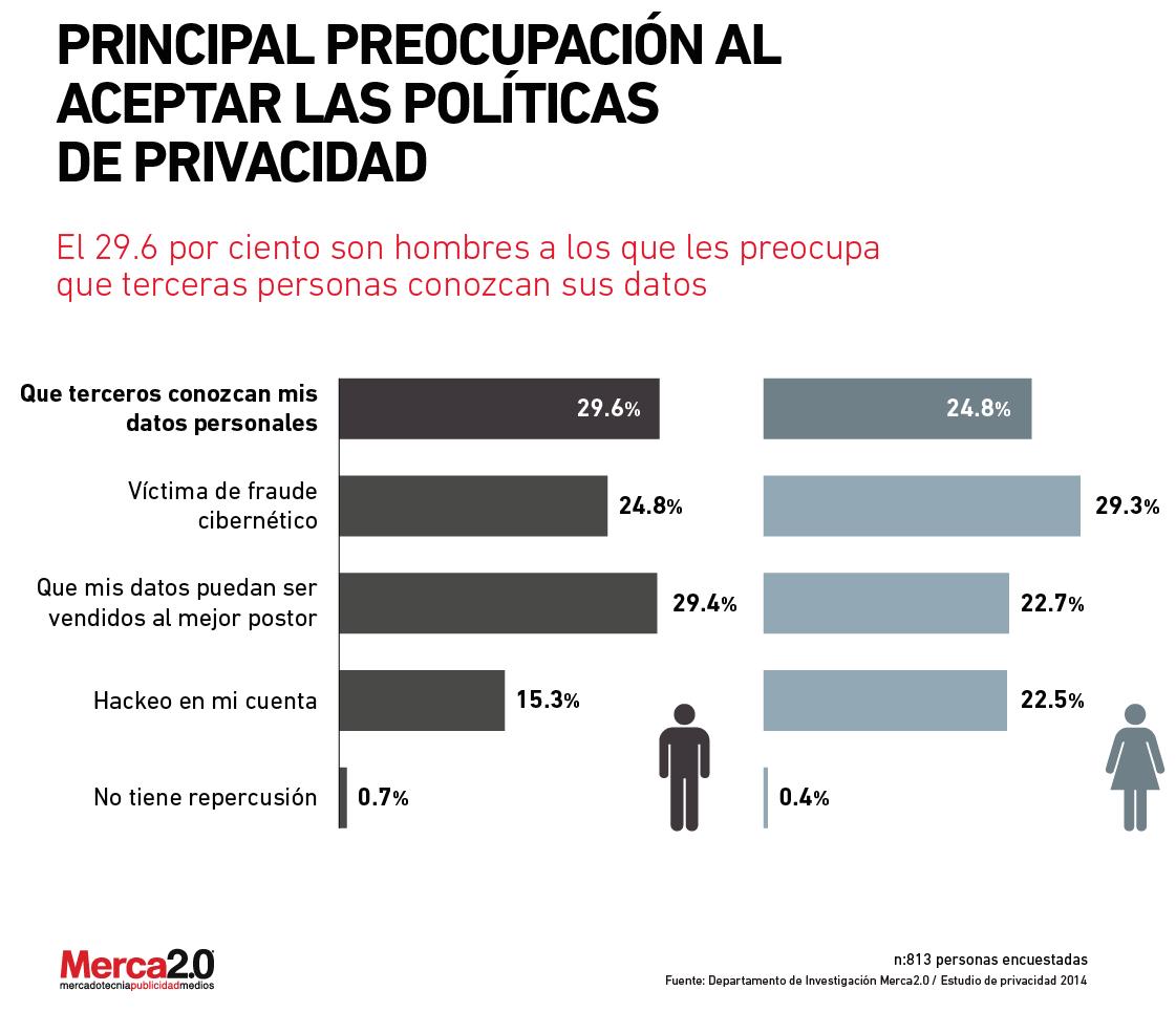 estudio_privacidad-01