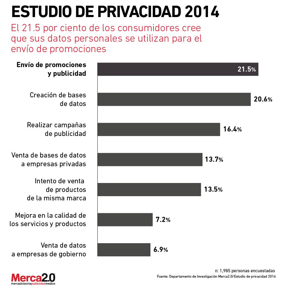 estudios_privacidad_web-01