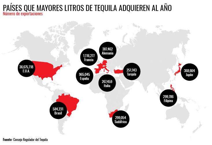 lanzamiento_tequila_tabla