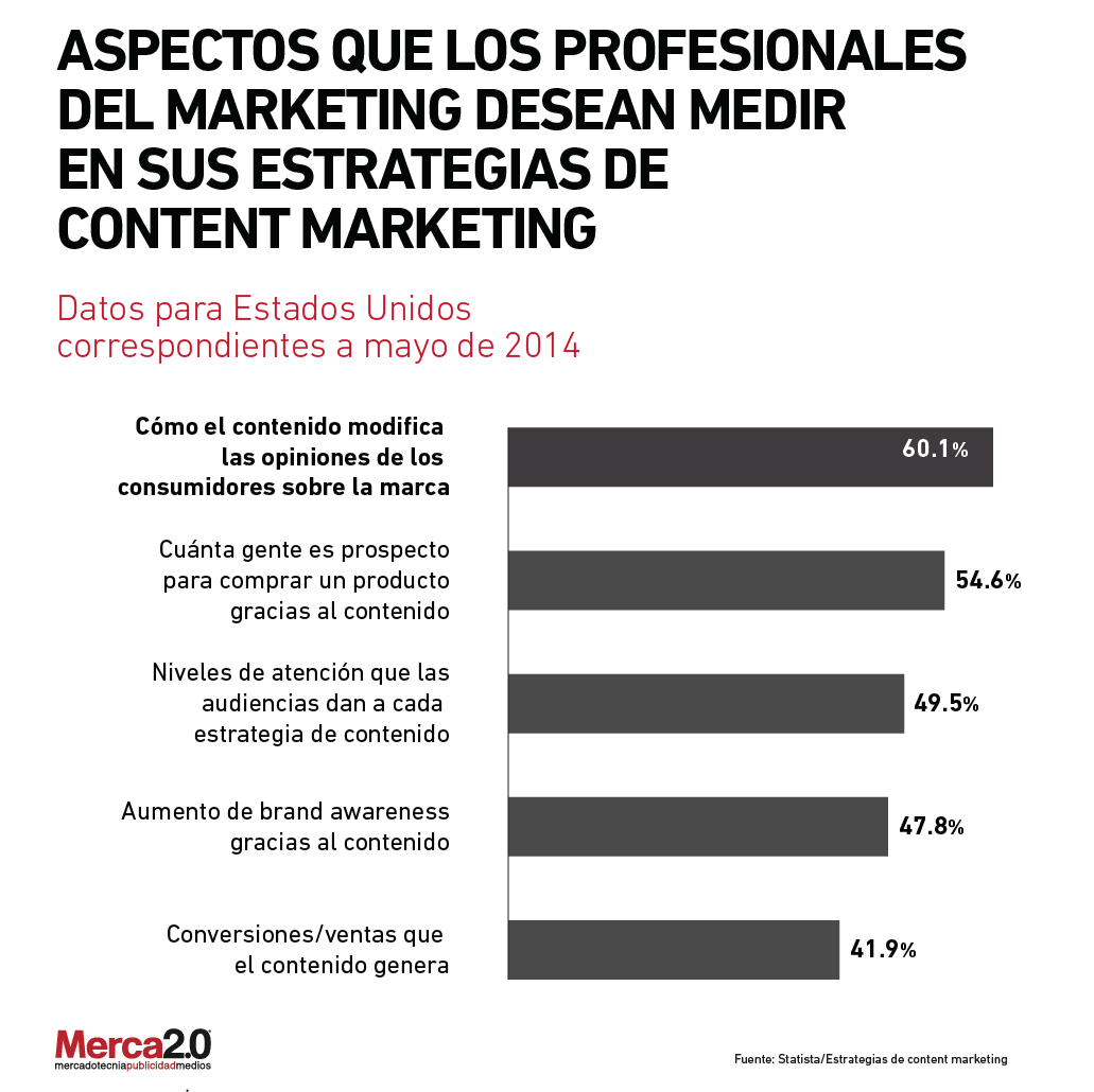 marketing_ccontent-01