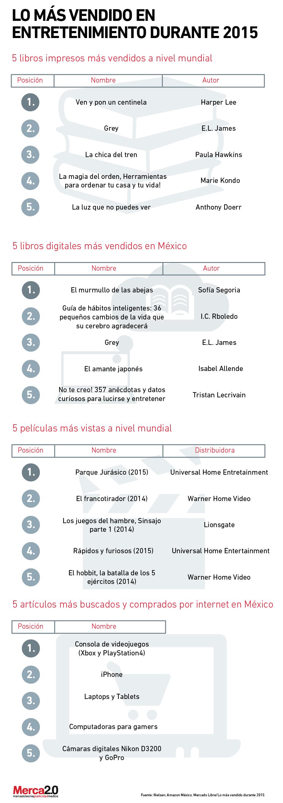 entretenimiento_2015-01