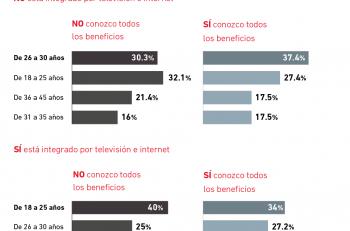 internet_television_servicio-01