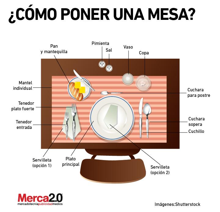 mesa_preparacion-01