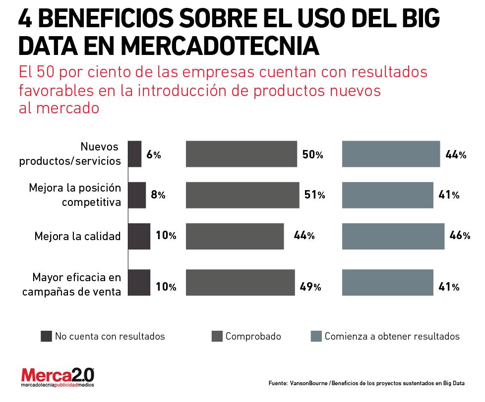 big_data_beneficios-01-2