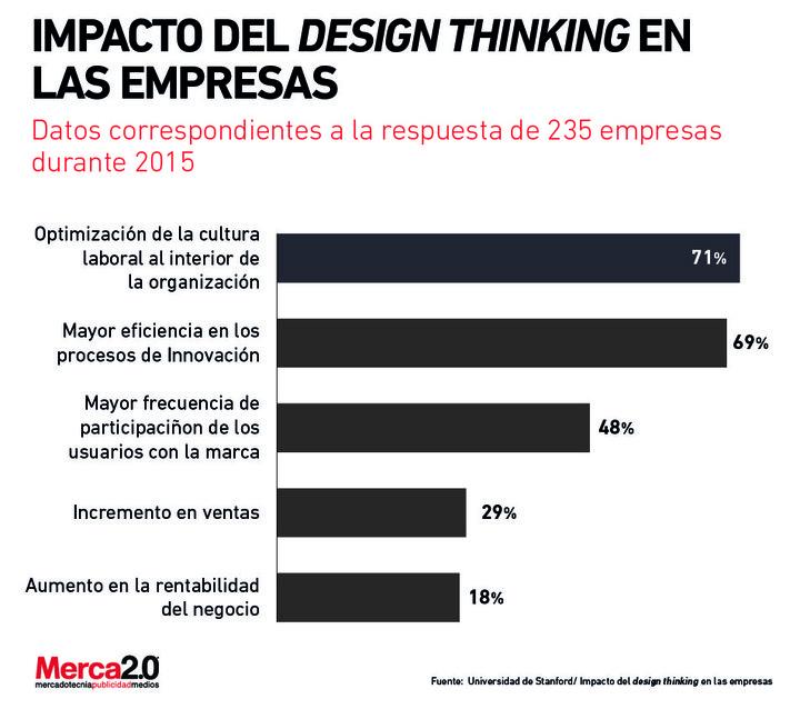 design_thinking-01_720