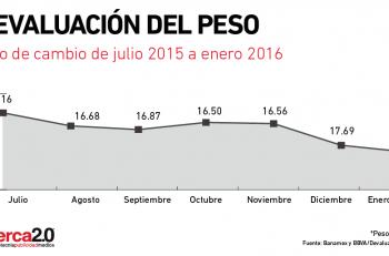 devaluacion_peso_enero-01