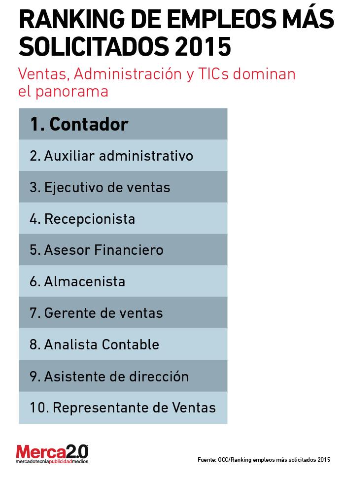 empleos_solicitados-01