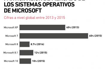 sistemas_operativos_microsoft-01