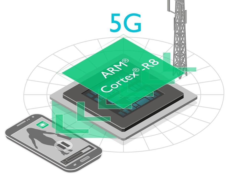 Cortex-R8 para 5G
