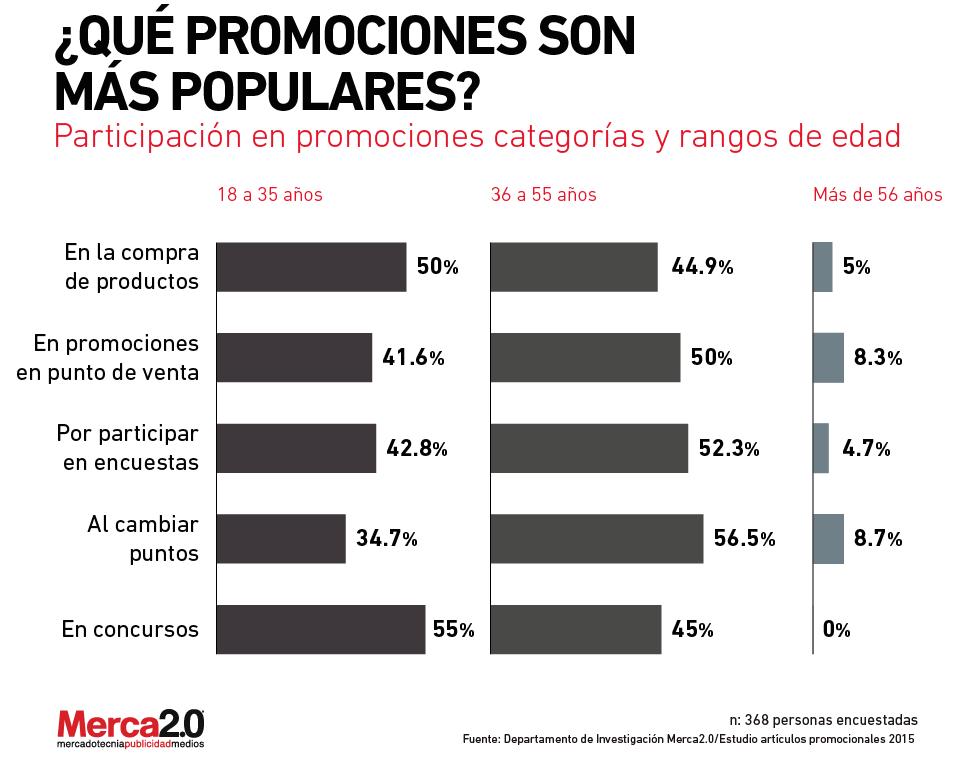 atriculos_promocionales-01
