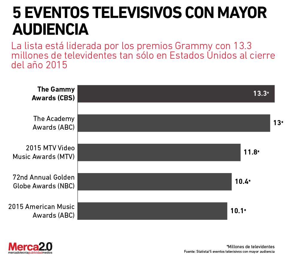 eventos_televisivos-01