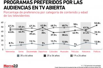 habitos_televisivos-01 (1)