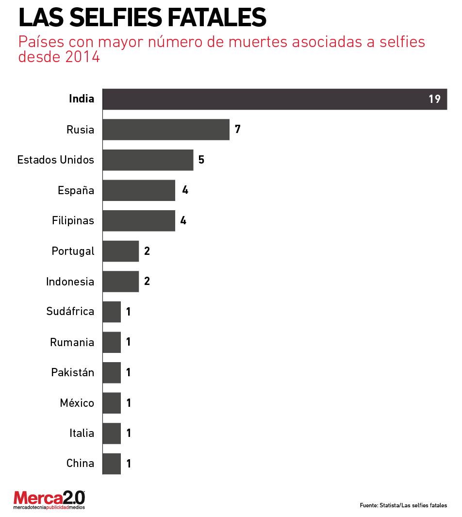paises_selfies-01