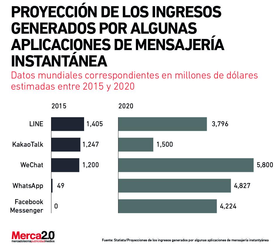 preoyeccion_mensajeria-01-01