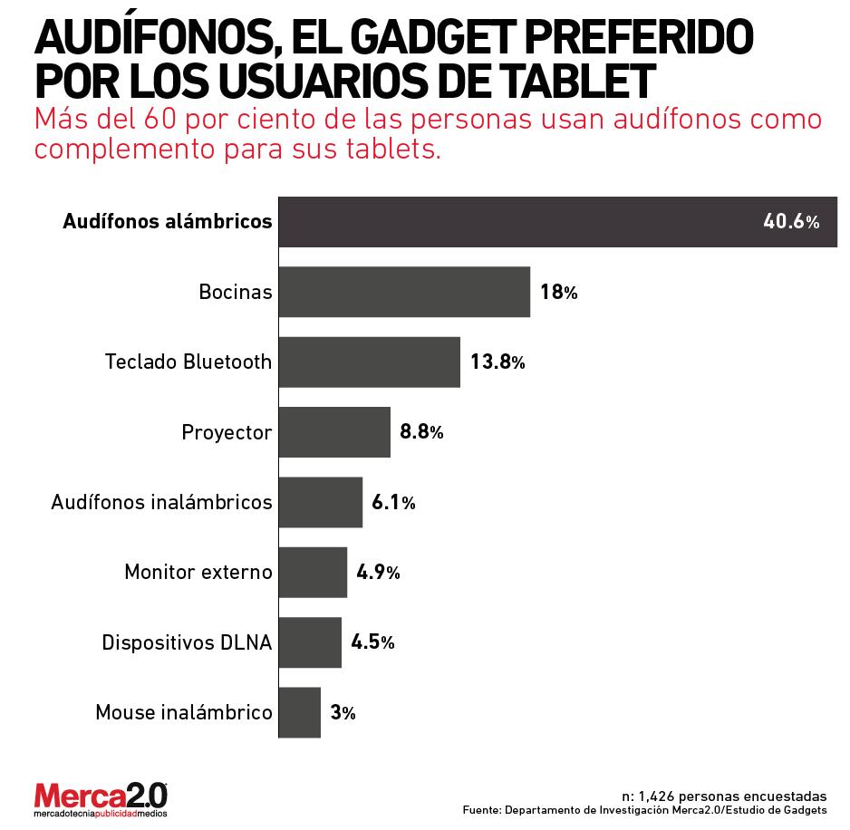 Estudio_Gadgets_Tablet-01