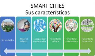 Smart Cities-Columnas