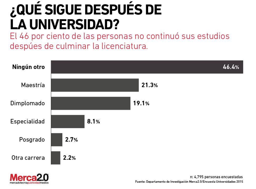 Universidad_Estudios-01