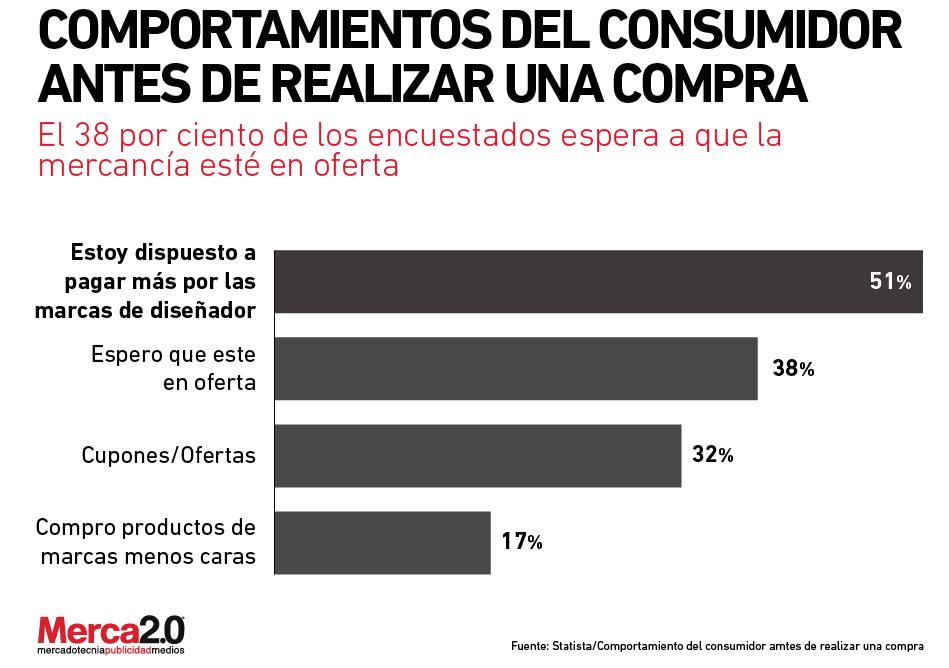 comportamiendo_compra_consumidor-01