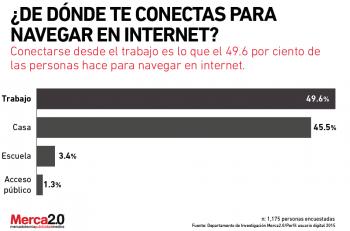 conectividad_Internet-01