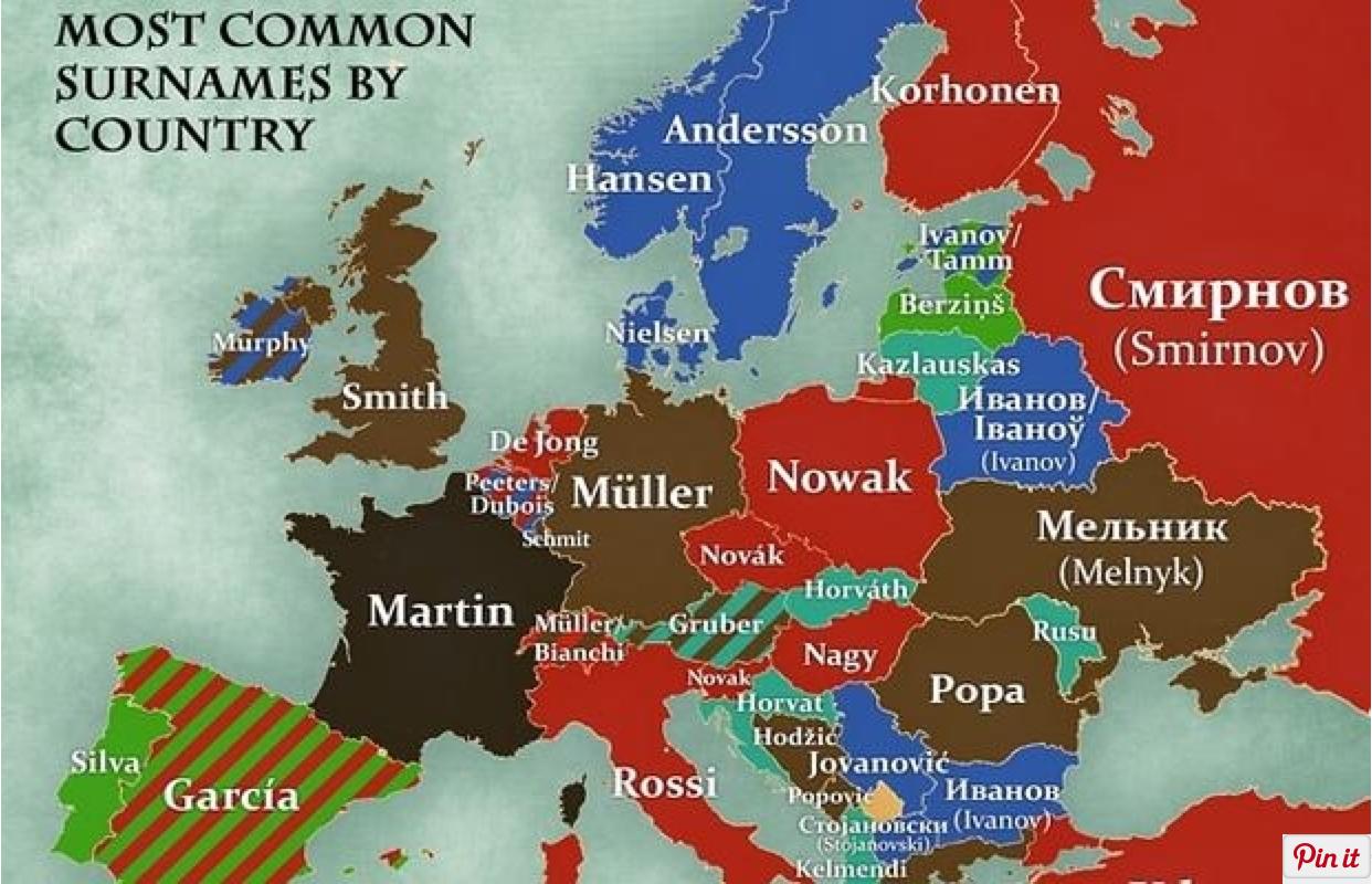 europa apellido