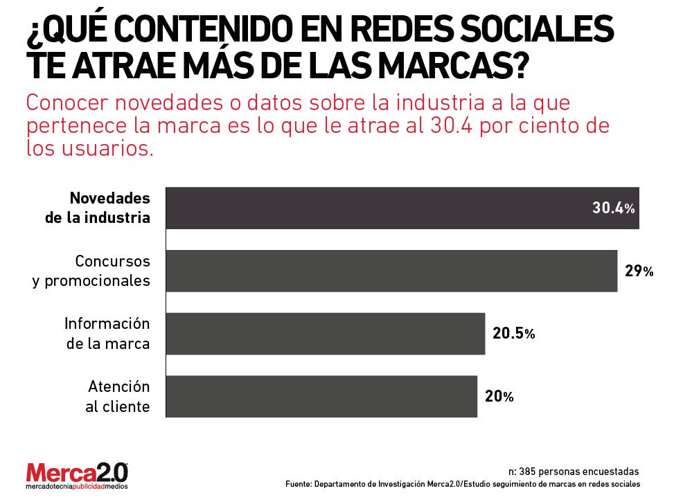redes_sociales_seguimiento_marcas-01